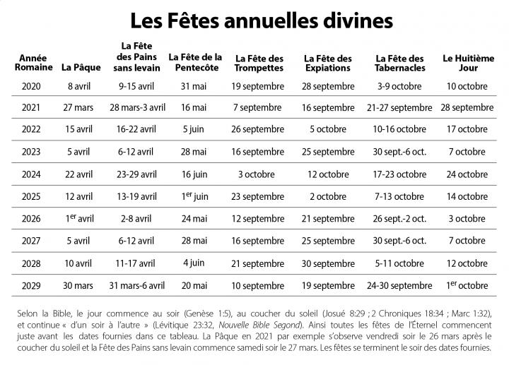 calendrier-des-jours-saints-sur-10-ans